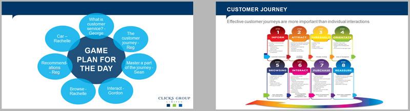 Clicks-presentation-PowerPoint-slides-template-sigal-chiles-compugrafix-thumbnail